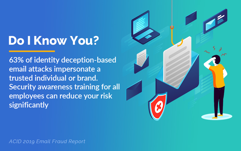 63% of identity deception-based email attacks impersonate a trusted individual or brand. Security Awareness training for all employees can reduce your risk significantly.